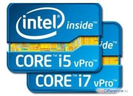 відміну Intel Core i5 від Intel Core i7