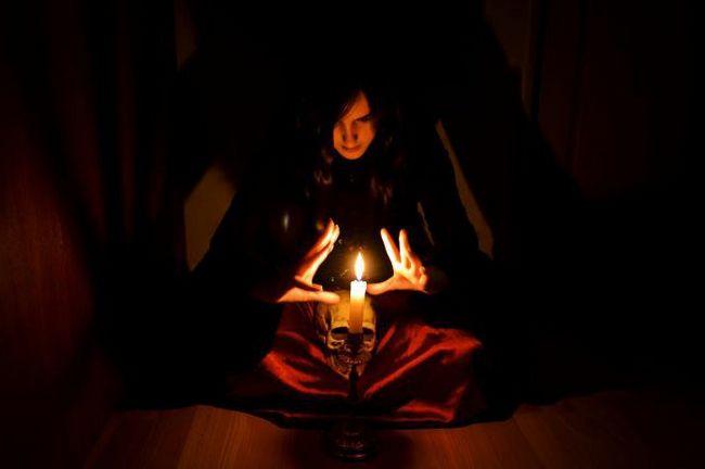 Молитва від псування і чаклунства
