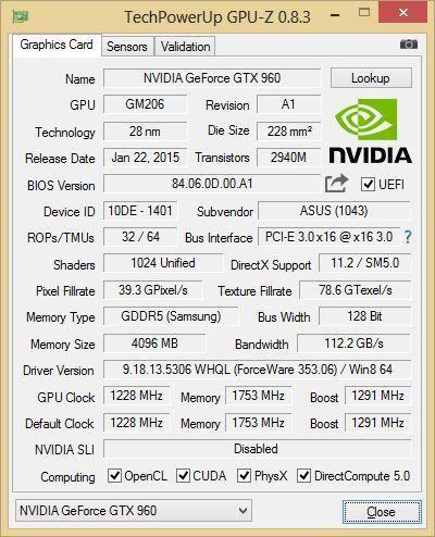 nvidia geforce gtx 960 характеристики