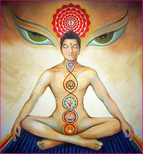 Яка йога і для чого корисна