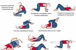 Фізичні вправи при болю в попереку