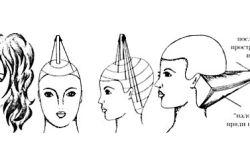 Особливості стрижки драбинкою на коротке волосся