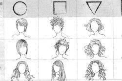 Підбір зачісок за типом обличчя