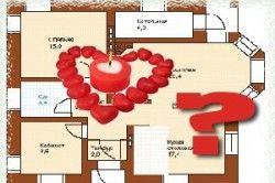 Визначення зони шлюбу